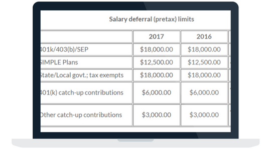 Salary deferral limits - 2017 Payroll & Tax Reference Guide.png